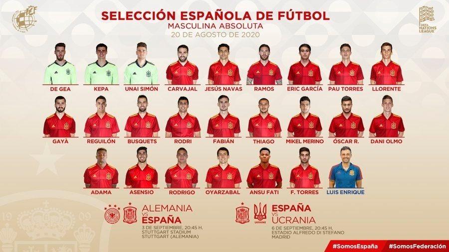 Los 24 elegidos de Luís Enrique en la convocatoria para disputar la UEFA Nations League.