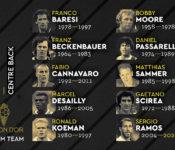 Balon-de-Oro-Dream-Team-centrales